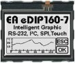 EA eDIP160W-7LW ELECTRONIC ASSEMBLY