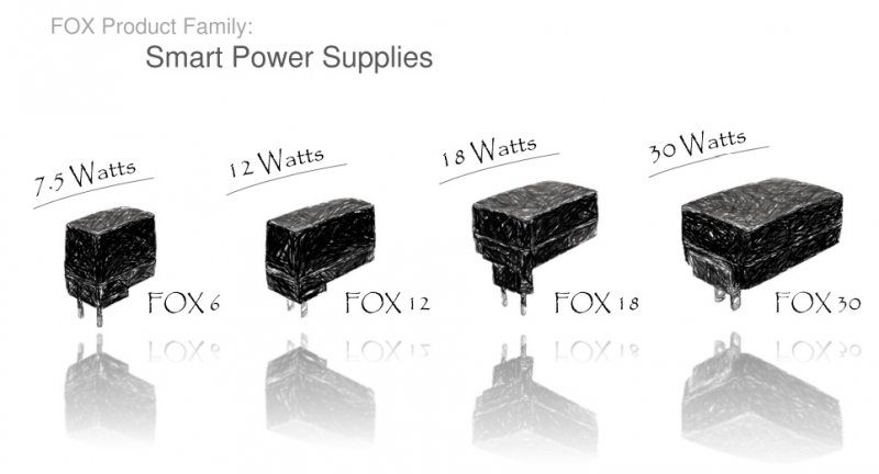 Higher efficiency and lower price with FOX adapters